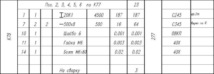 Перечисление позиций по позициям другой марки