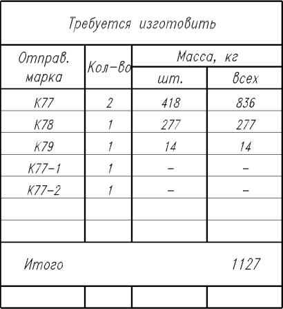 Пример примаркировки в DXF-формате