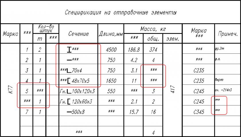 Пример данных в бесплатной версии программы